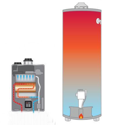 rinnai chauffe eau instantan au gaz le plus performant. Black Bedroom Furniture Sets. Home Design Ideas